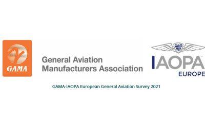 Sondaggio GAMA/IAOPA 2021
